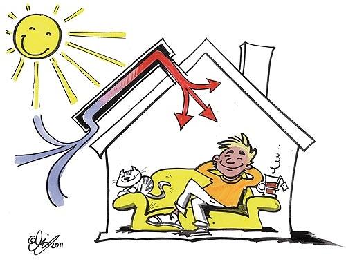 solarlueften